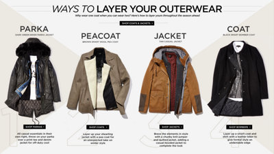 WAYS TO LAYER YOUR OUTERWEAR