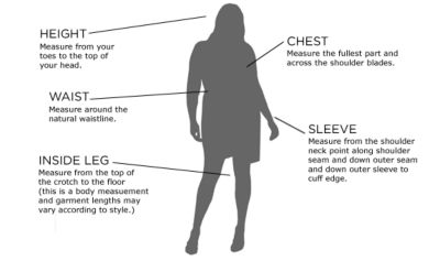 women's plus size guide